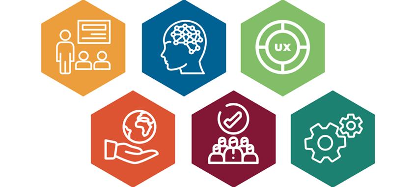 Grafik mit sechs Symbolen für die sechs Key Areas der Strategie. © UB Wien / Icons von: Freepik • Vectors Market • Smashicons • Those Icons • via www.flaticon.com