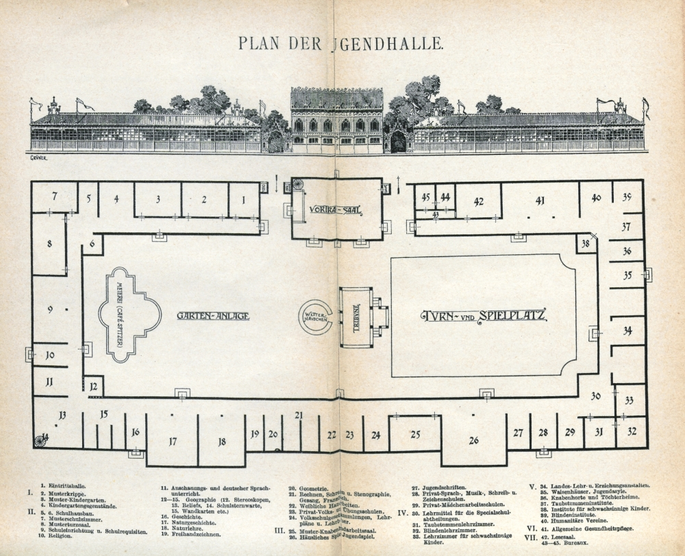 "Plan der ""Jugendhalle"""