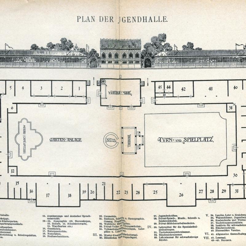 Plan der Jugendhalle aus dem Katalog der Jubiläums-Sonderausstellung 'Jugendhalle' in Wien 1898.